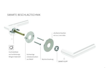 Beschriftete Teile einer Türklinke (Griffwerk Patta S Technik)